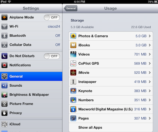 iPad usage list