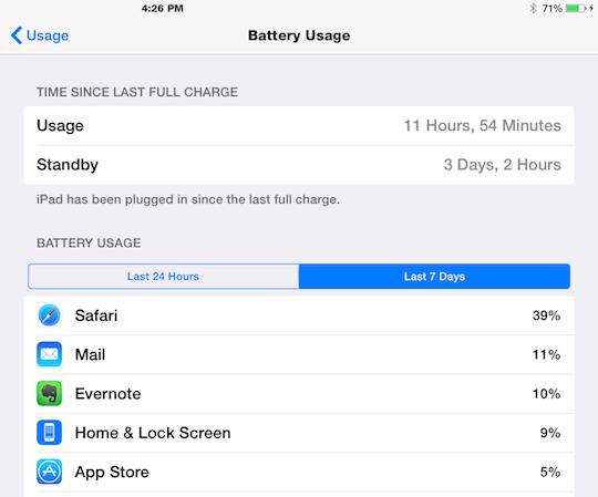 Battery usage iPad